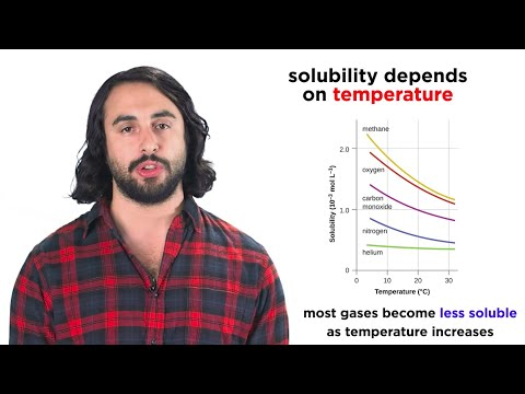 Temperature and Gas Solubility