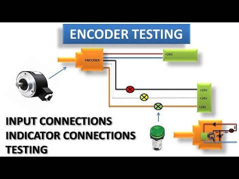 How to check Rotary Encoder?? Testing of Phase A Phase B and Phase Z with panel LED Indicator