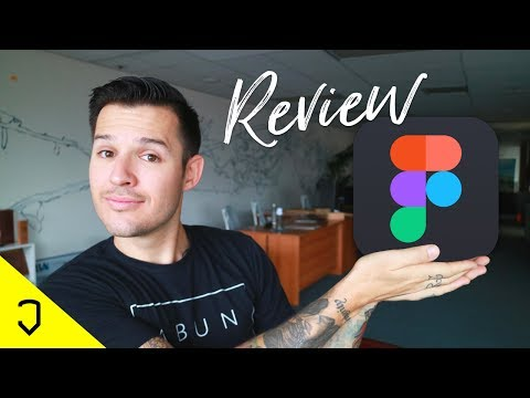 Figma | Hands on Review | Graphic Design, Web Design, Product Design Software