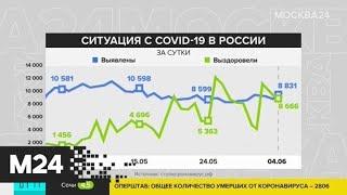 Фото Как развивается ситуация с COVID-19 в регионах России - Москва 24