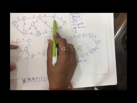 Design and Analysis of Algorithm(DAA) | Prims algorithm | Minimum spanning tree, Greedy method