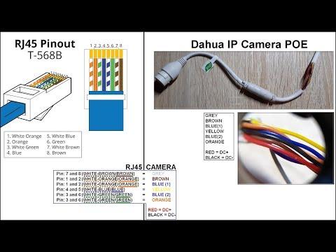 Dahua Camera IP POE pinout diagram - YouTubeYouTube