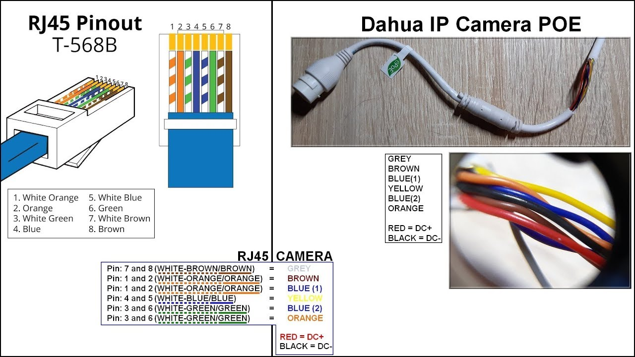 cat5 cable pinout diagram dahua camera ip poe pinout diagram youtube  dahua camera ip poe pinout diagram