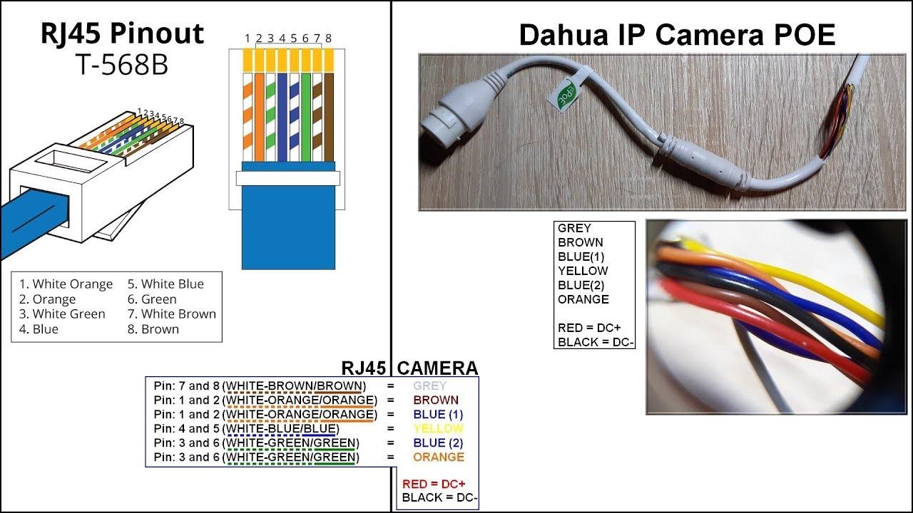 medium resolution of dahua camera ip poe pinout diagram