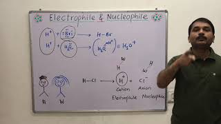 Simple Trick to identify Electrophile / Electrophilic reagents & Nucleophile / Nucleophilic reagents