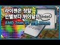 AMD 7nm VS        10nm