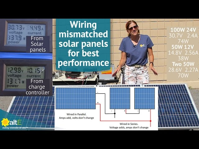 What Is The Difference Between 12v And 24v Solar Panel Youtube