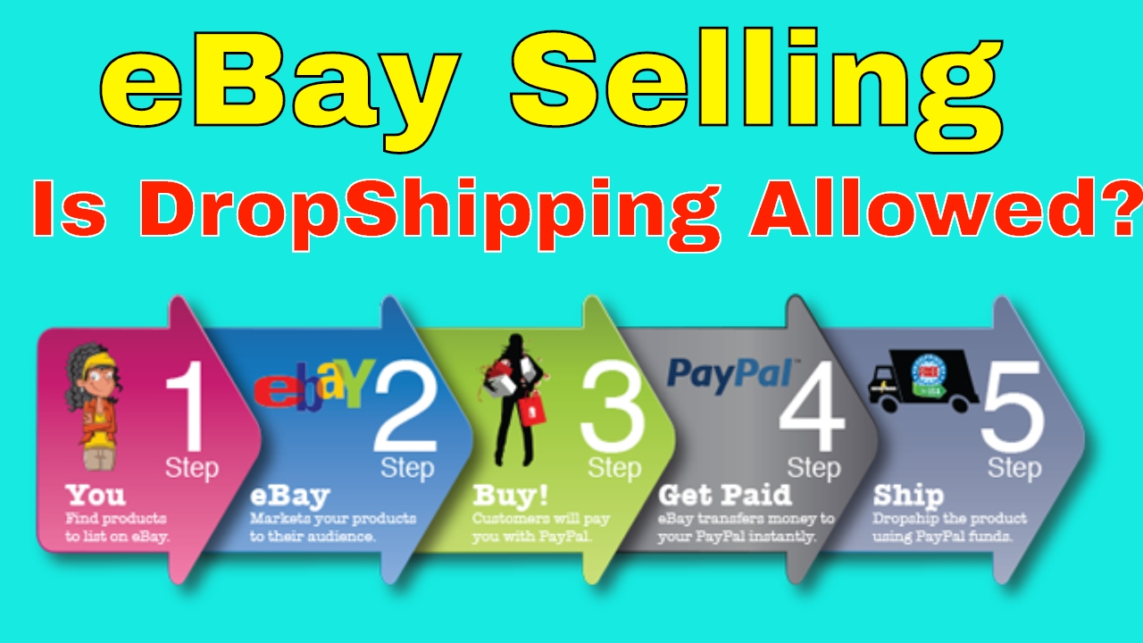 How Does Ebay Make Its Money Dropship Business Model