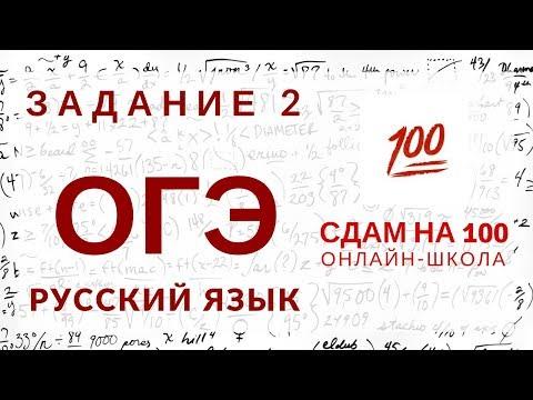 ОГЭ. Русский язык. Задание 2. Понимание смысла текста.