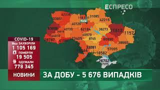 Коронавірус в Украі ні статистика за 8 січня