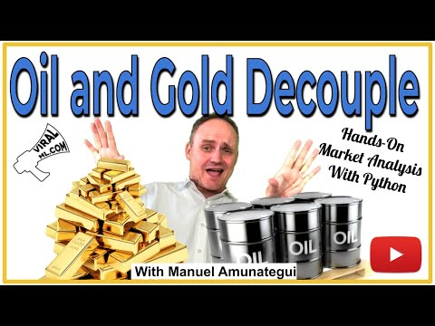 The Oil and Gold Decouple! What does it mean? Hands-On Market Analysis with Python