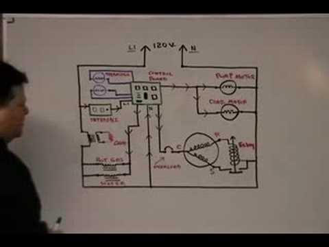 Refrigeration Amp Air Conditioning Home Training Course
