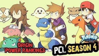 PCL Season 4 Draft analysis and Power Rankings: Origins League