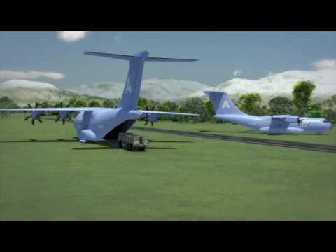 MEADS - 21st Century Air & Missile Defense