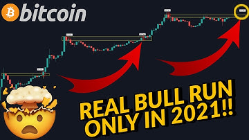 BREAKING!!! REAL BITCOIN BULL RUN BEGINS IN 2021!!! BTC MINER HUGE OUTFLOWS!!! WHAT'S NEXT??!!!