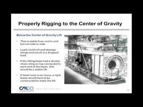 Safety Webinar: Determining the Center of Gravity