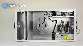 видео Ostberg | канальные вентиляторы круглые на сайте alterair.ua