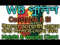 WB Police Height & Weight Chart | SI & Constable