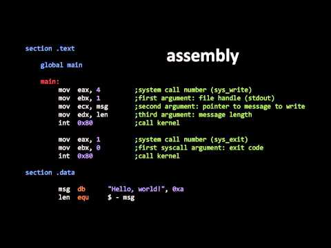 Programming Languages - (part 1 of 7)