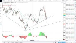 14-18 Nov 2016 Forex Weekly Outlook by FAIZFXC