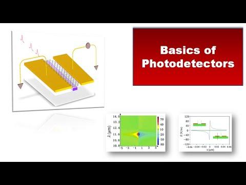 Basics of Photodetectors