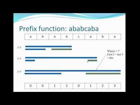 String Processing - KMP - 1 (Arabic)