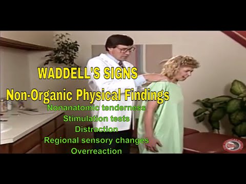 Waddell's Signs - Nonorganic Lumbar Physical Signs Screening Test