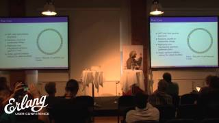 Distributed Deterministic Dataflow Programming -  Christopher Meiklejohn