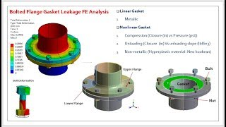 Bolted Flange Gasket FEA Analysis Usign ANSYS Workbench