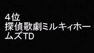 「2015年冬アニメ」の気になるおすすめをランキングしました。エントリーは、アルドノアゼロ、デュラララ!!×2、純潔のマリア、ドアマイガーD...