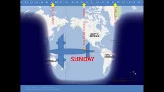 International Date Line(IDL)