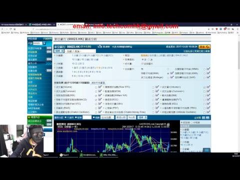 2017-12-30 香港程式交易 Algo Trading 大市分析