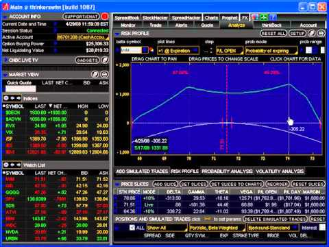 Option Trading System - Trade With Confidence