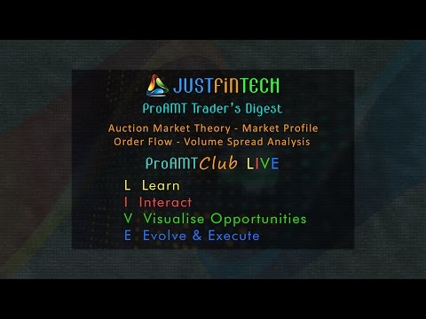 ProAMT Traders Digest 22 05 2017