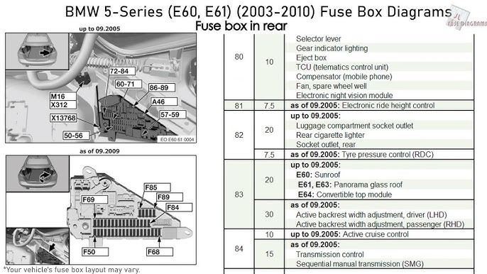 BMW 5-Series (E60, E61) (2003-2010) Fuse Box Diagrams - YouTube | Bmw E60 Fuse Box Diagram Image Details |  | YouTube