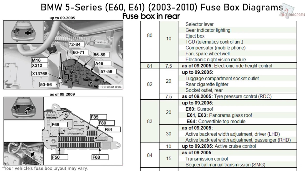 2009 bmw 528i fuse diagram bmw 5 series  e60  e61   2003 2010  fuse box diagrams youtube  bmw 5 series  e60  e61   2003 2010