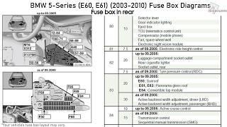 Bmw 5 Series E60 E61 2003 2010 Fuse Box Diagrams Youtube