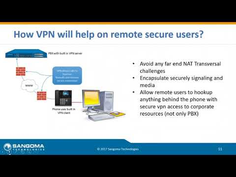Using Built-in VPN Server - YouTube