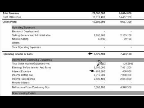 Interest Expense On The Income Statement  Youtube