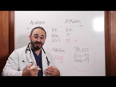 NCLEX 101 | Learn ABG's In 5 Minutes - Compensated & Uncompensated