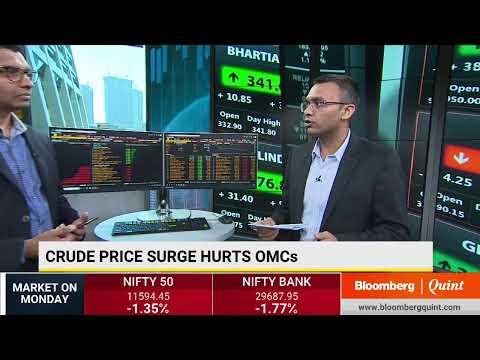 Market Wrap: Sensex, Nifty Log Worst Day Of 2019 On Rising Oil Prices