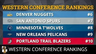 NBA Western Conference Projected Rankings For The 2018-19 Season