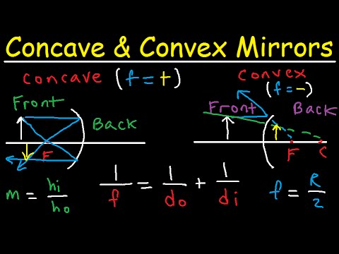 Concave mirrors and convex mirrors ray diagram equations for Mirror formula