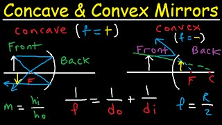 Concave Mirrors and Convex Mirrors Ray Diagram - Equations / Formulas & Practice Problems