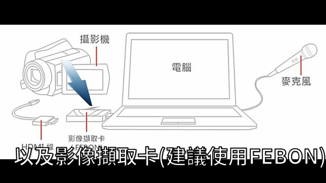 網路直播教學 3: 使用攝影機直播 - YouTube