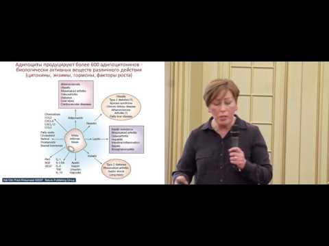 Метаболический синдром: критерии, частота распространения, связь с общей заболеваемостью
