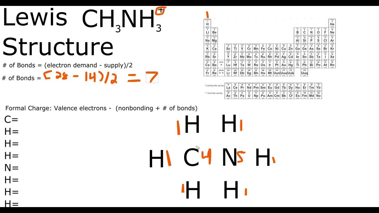 CH3NH3 Lewis Structure YouTube