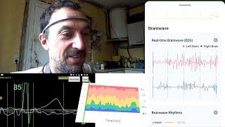 Flowtime Kickstarter EEG headband: testing mind states and heart rate