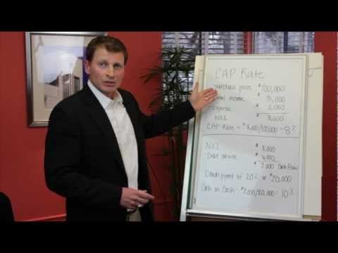 What is Cap rate and Net Operating Income?