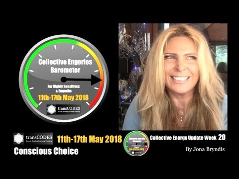 11th-17th May 2018 Energy Update & Energy Tips For Empaths: CONSCIOUS CHOICE